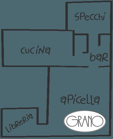 grano-roma-mappa
